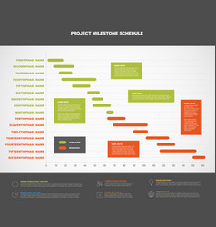 Project timeline gantt graph vector
