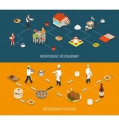 Restaurant bar service 2 isometric banners vector