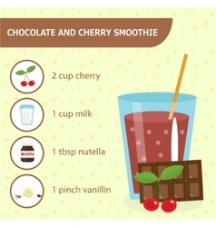 Chocolate and cherry smoothie recipe with vector