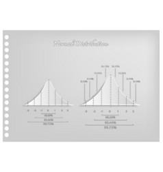 Paper art of normal distribution chart diagrams vector