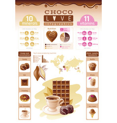Cacao chocolate icons healthy dessert food - vector