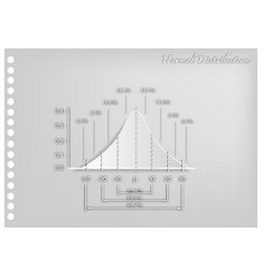 Paper art of normal distribution curve diagram vector