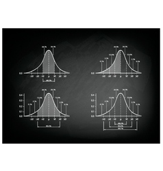 Set of standard deviation chart on chalkboard vector