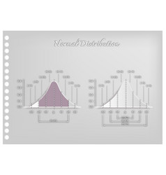 Paper art of set of standard deviation charts vector