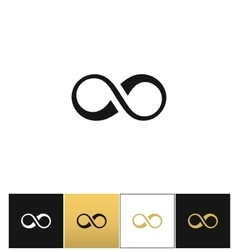 Infinity symbol or cycle eternity icon vector