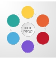 Infographic in the form of circle process diagram vector