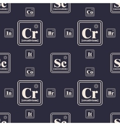 Chemistry of the business Seamless pattern vector image