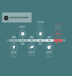 Simple infographic timeline template vector