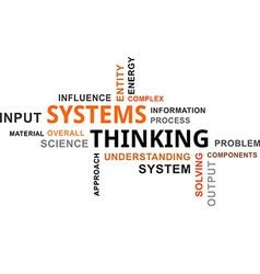 Word cloud systems thinking vector