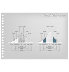 Paper art of standard deviation diagram graphs vector