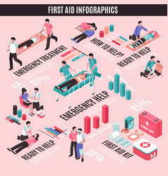 First aid isometric infographics vector