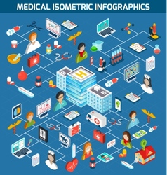 Medical isometric infographics vector