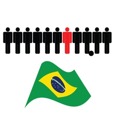 people icon with brasil flag color vector image