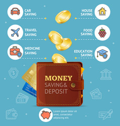 Money saving and deposit concept with wallet vector