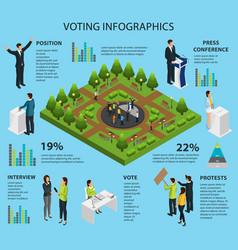 Isometric voting infographic concept vector