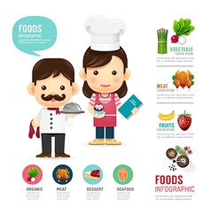 clean food infographic with people cook design vector image vector image