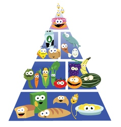 Funny food pyramid vector