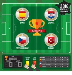 European soccer cup - group d vector