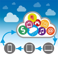 Technology devices on cloud storage vector image vector image