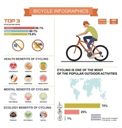 Cycling bicycle infographics with elements and vector image vector image
