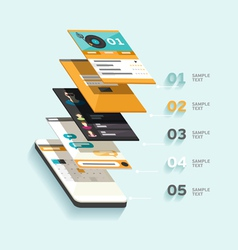 Design interface vector