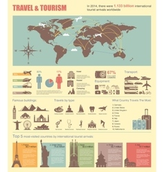 Travel and world tourism infographic vector