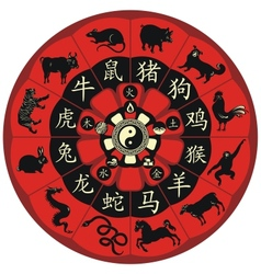 Chinese Zodiac Wheel vector image