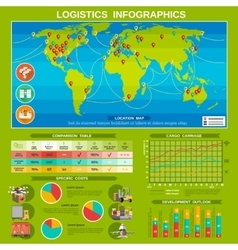 New logistics infographics layout poster vector