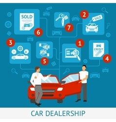 Car dealership vector