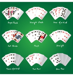 Poker combinations vector