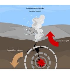 Earthquake vector image vector image