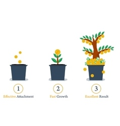 Three steps to business growth vector