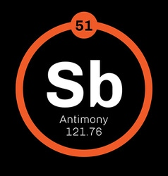 Antimony chemical element vector