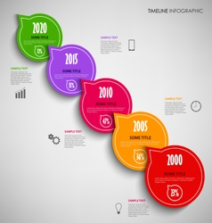Time line info graphic with colored pointers round vector