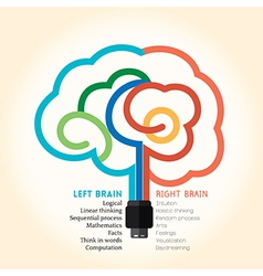 Left right brain function creative concept vector