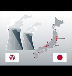 Nuclear japan vector