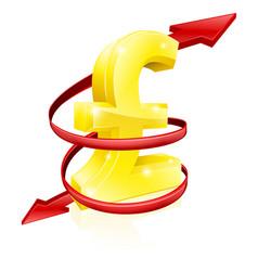 Pound exchange rate concept vector