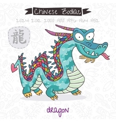 Chinese zodiac sign dragon vector