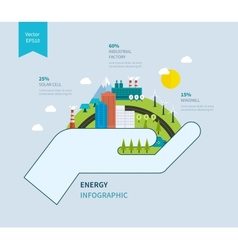 Flat green energy ecology eco clean planet vector