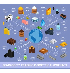 Commodity Trading Isometric Flowchart vector image