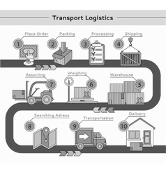 Transport logistics parcel delivery vector