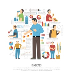 Diabetes web page vector