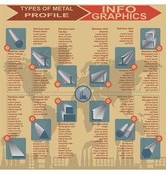 Metallurgy infographics vector image