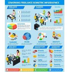 Freelance infographic set vector