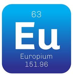 Europium chemical element vector
