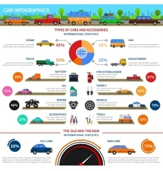 Types of cars infographic set vector