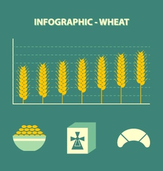 Increase wheat prices vector