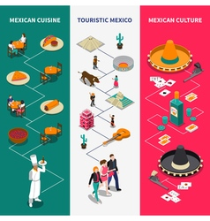 Mexico Touristic Isometric Banners Set vector image vector image