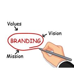 Hand writing branding concept vector