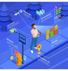 Augmented reality navigation game isometric poster vector
